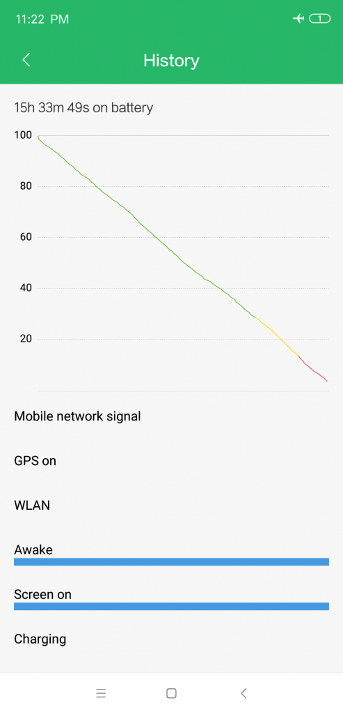 Mi 8 SE Performance Review mi-globe_performance_review_mi8se_battery_graph