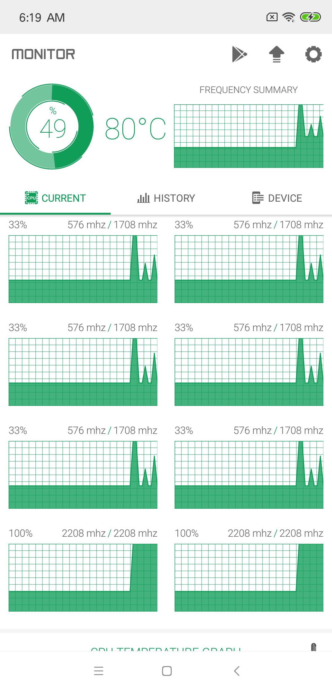 Mi 8 SE Performance Review Xiaomi - mi-globe com