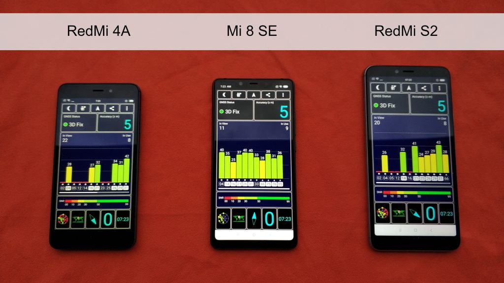 Mi 8 SE Performance Review mi-globe_performance_review_mi8se_gps