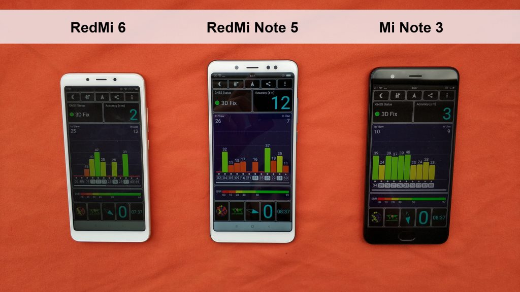 RedMi 6 Performance Review mi-globe_performance_review_redmi6_gps
