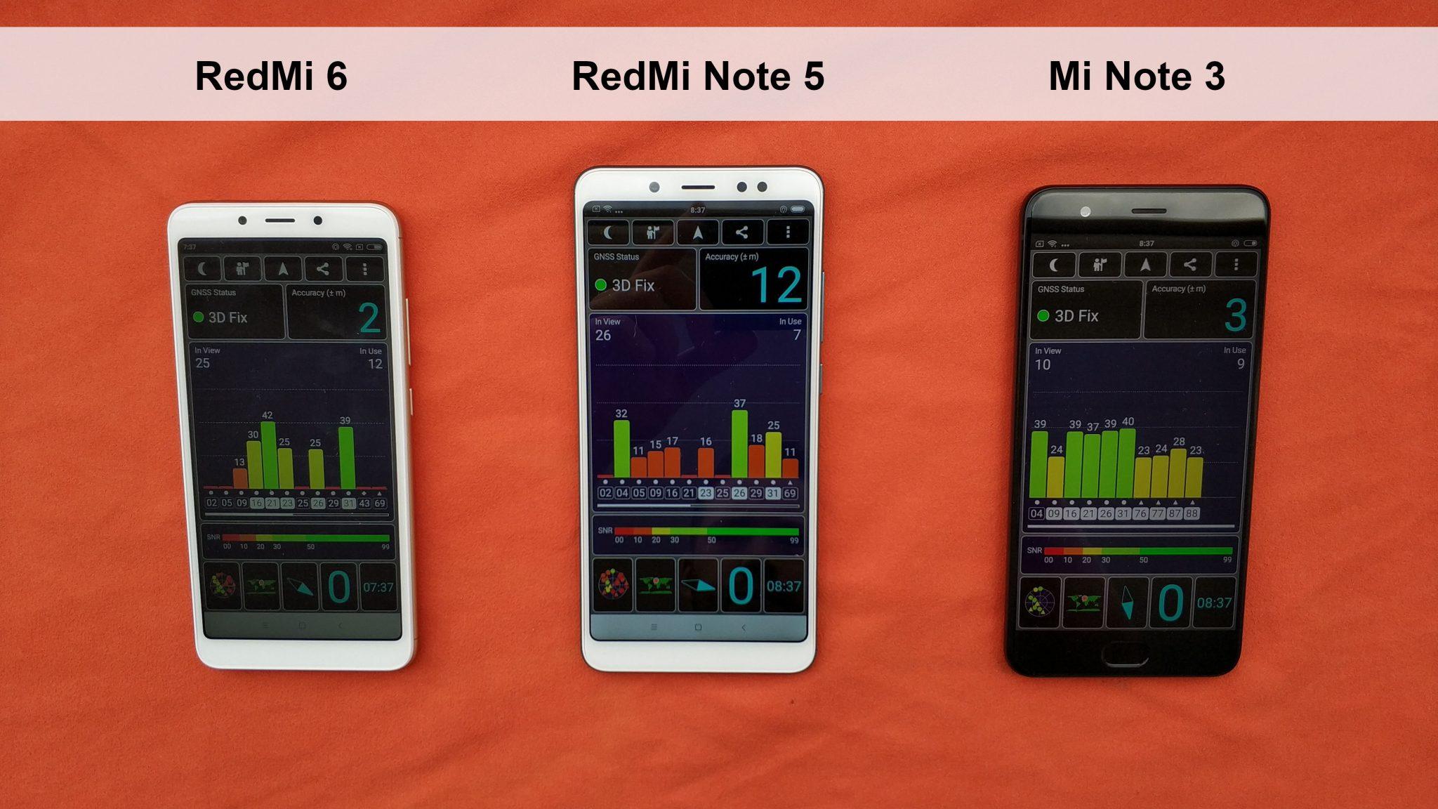 mi-globe_performance_review_redmi6_deviceinfo